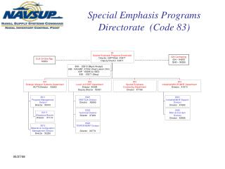 Special Emphasis Programs Directorate  (Code 83)