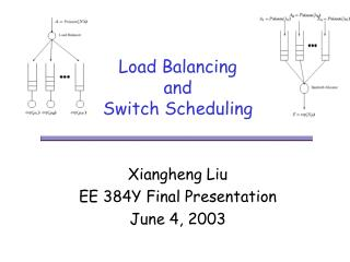 Load Balancing  and  Switch Scheduling