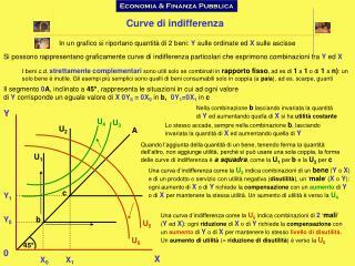 In un grafico si riportano quantità di 2 beni:  Y  sulle ordinate ed  X  sulle ascisse