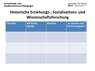 Historische Erziehungs-, Sozialisations- und Wissenschaftsforschung