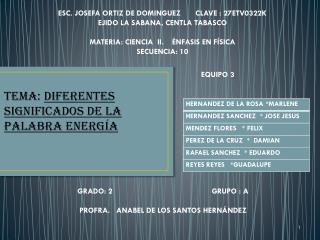 ESC. JOSEFA ORTIZ DE DOMINGUEZ       CLAVE : 27ETV0322K EJIDO LA SABANA, CENTLA TABASCO