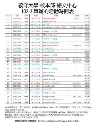 義守大學 - 校本部 - 語文中心 102-2  舉辦的活動時間表