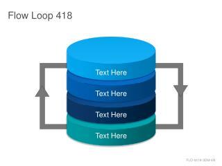 Flow Loop 418