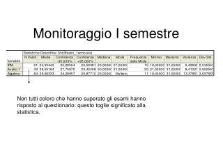 Monitoraggio I semestre