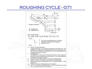 ROUGHING CYCLE - G71