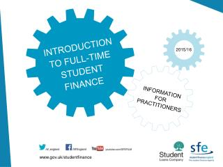 INTRODUCTION TO FULL-TIME STUDENT FINANCE