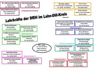 Carl-Kerllner-Schule, Braunfels Tilo Sch�fer Tel.:06442/95410