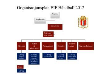 Organisasjonsplan EIF H�ndball 2012