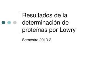Resultados de la determinación de proteínas por Lowry