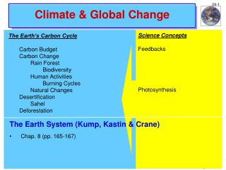 Climate & Global Change