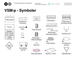 VSM-p - Symboler