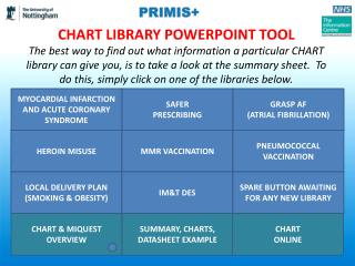 CHART LIBRARY POWERPOINT TOOL The best way to find out what information a particular CHART library can give you, is to t