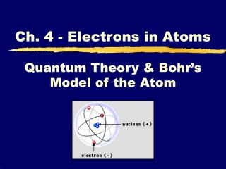 Quantum Theory & Bohr's Model of the Atom