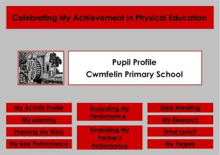 Celebrating My Achievement in Physical Education