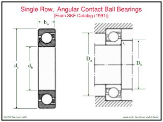Single Row,  Angular Contact Ball Bearings [From SKF Catalog (1991)]