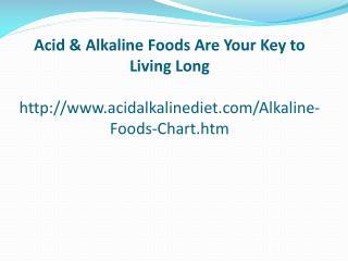 Acid & Alkaline Foods