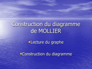 Construction du diagramme de MOLLIER