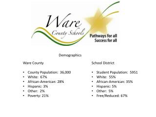 Ware County County Population:  36,000 White:  67% African-American: 28% Hispanic: 3% Other:  2%