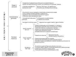Organizador gráfico 12