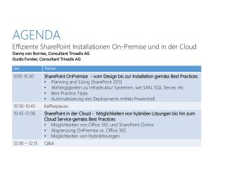 Effiziente SharePoint Installationen On- Premise  und in der Cloud