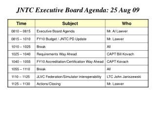 JNTC Executive Board Agenda: 25 Aug 09