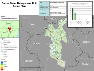 Burren Water Management Unit Action Plan