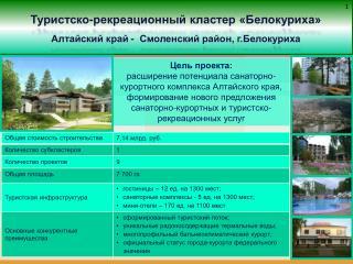 Туристско-рекреационный кластер «Белокуриха» Алтайский край -  Смоленский район,  г.Белокуриха
