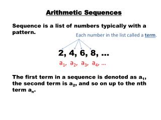 Arithmetic Sequences Sequence is a list of numbers typically with a pattern. 2, 4, 6, 8,  …