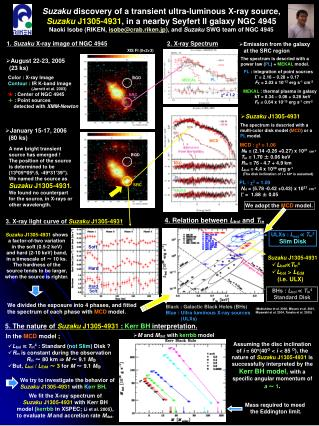 Suzaku  discovery of a transient ultra-luminous X-ray source,