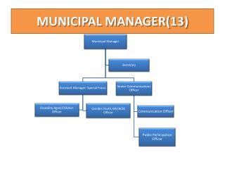 MUNICIPAL MANAGER(13)