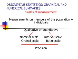DESCRIPTIVE STATISTICS: GRAPHICAL AND NUMERICAL SUMMARIES