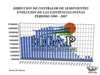 DIRECCION DE CONTRALOR DE SEMOVIENTES EVOLUCION DE LAS EXISTENCIAS OVINAS PERIODO 1980 – 2007