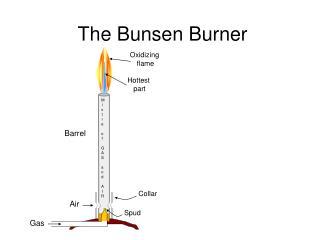 The Bunsen Burner