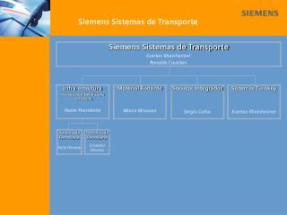 Siemens Sistemas de Transporte