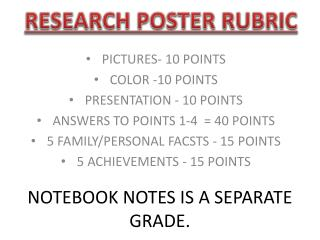 RESEARCH POSTER RUBRIC