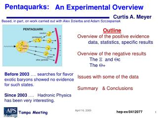 Pentaquarks: