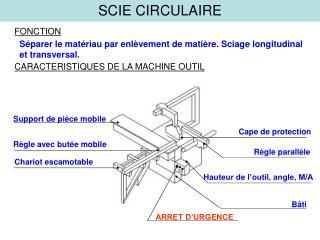 SCIE CIRCULAIRE