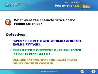 Explain how Dutch New Netherland became English New York.