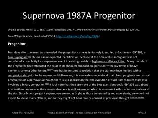 Supernova 1987A Progenitor