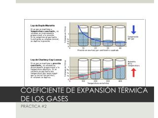 COEFICIENTE DE EXPANSIÓN TÉRMICA DE LOS GASES