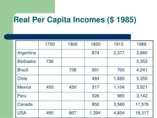 Real Per Capita Incomes ($ 1985)