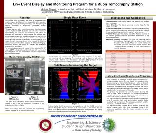 Live Event Display and Monitoring Program for a Muon Tomography Station