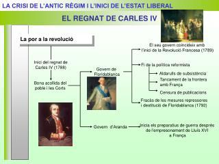 EL REGNAT DE CARLES IV