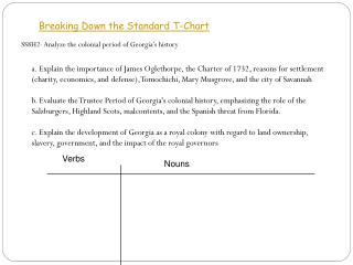 Breaking Down the Standard T-Chart