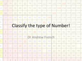 Classify the type of Number!