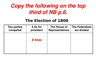 Copy the following on the top third of NB p.6.
