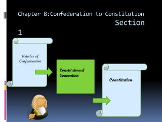 Chapter 8:Confederation to Constitution 						Section 1