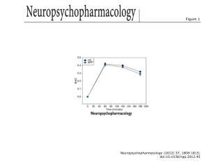 Neuropsychopharmacology  (2012) 37, 1808-1815; doi:10.1038/npp.2012.45