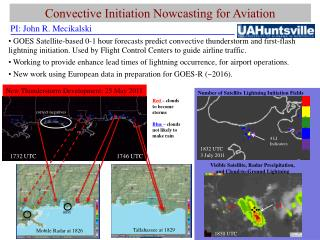 Convective Initiation Nowcasting for Aviation