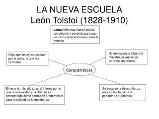 LA NUEVA ESCUELA León Tolstoi (1828-1910)